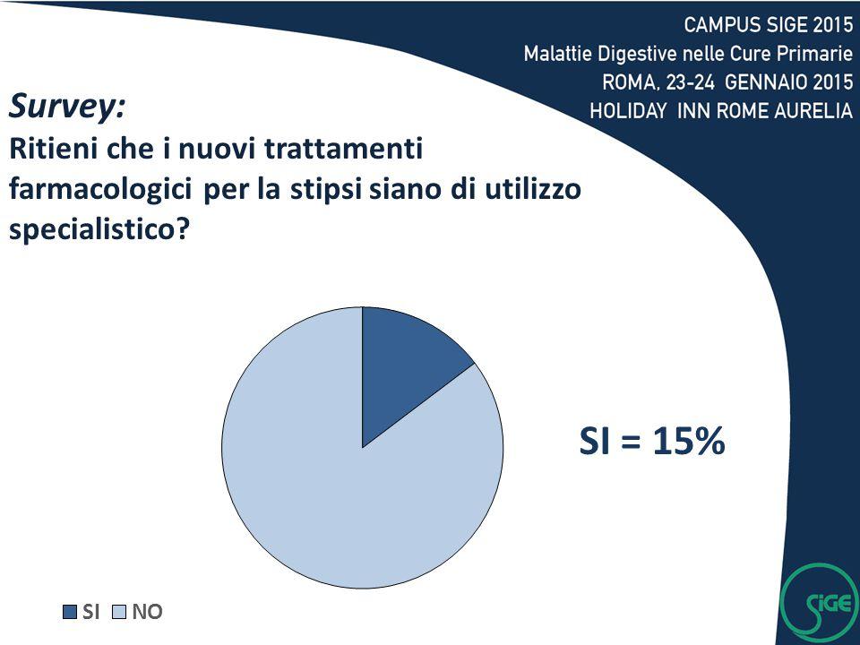 Survey: Ritieni che i nuovi trattamenti farmacologici per la stipsi siano di utilizzo specialistico? SI = 15%