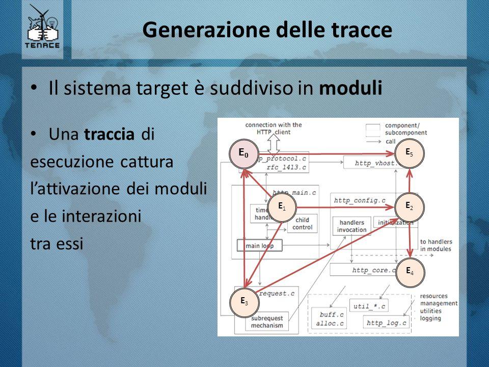 Generazione delle tracce Il sistema target è suddiviso in moduli E0E0 E1E1 E3E3 E4E4 E2E2 E5E5 Una traccia di esecuzione cattura l'attivazione dei moduli e le interazioni tra essi