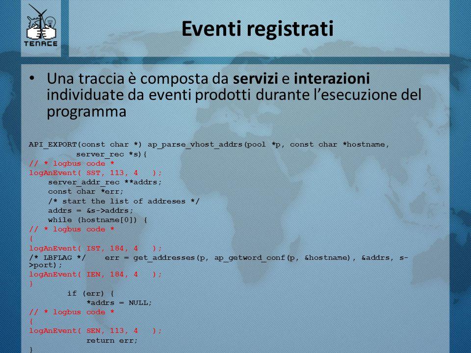 Eventi registrati Una traccia è composta da servizi e interazioni individuate da eventi prodotti durante l'esecuzione del programma API_EXPORT(const c