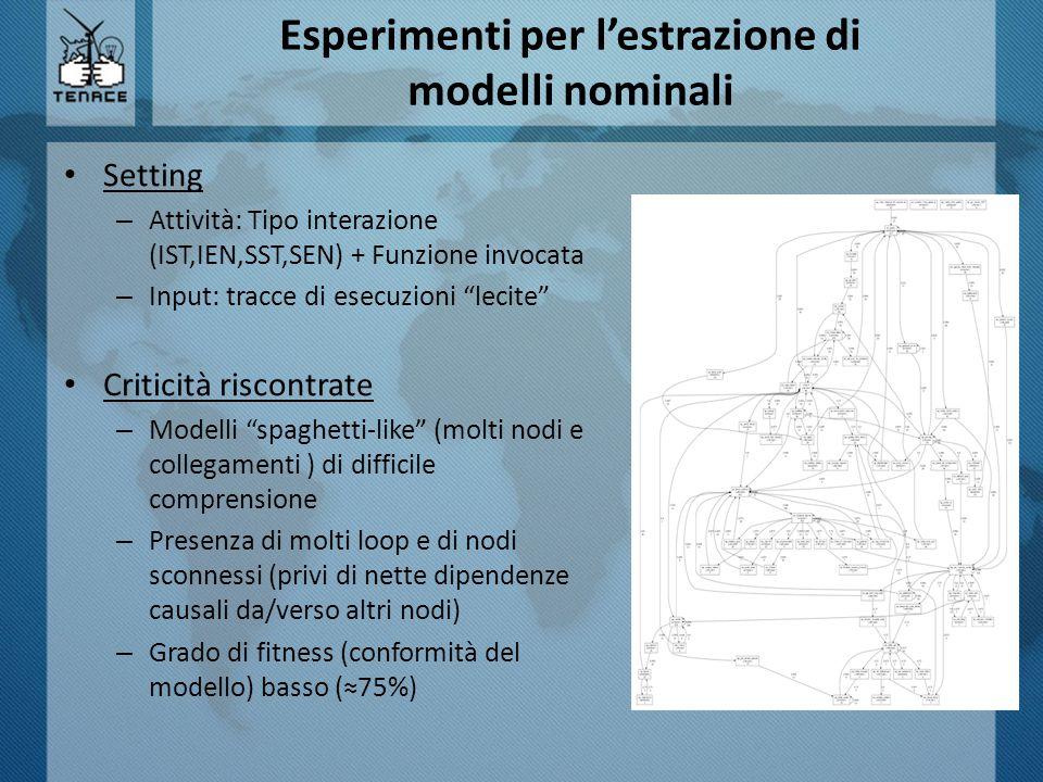Esperimenti per l'estrazione di modelli nominali Setting – Attività: Tipo interazione (IST,IEN,SST,SEN) + Funzione invocata – Input: tracce di esecuzioni lecite Criticità riscontrate – Modelli spaghetti-like (molti nodi e collegamenti ) di difficile comprensione – Presenza di molti loop e di nodi sconnessi (privi di nette dipendenze causali da/verso altri nodi) – Grado di fitness (conformità del modello) basso (≈75%)