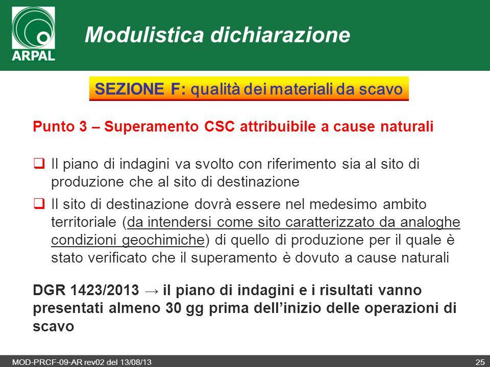 MOD-PRCF-09-AR rev02 del 13/08/1325 Punto 3 – Superamento CSC attribuibile a cause naturali  Il piano di indagini va svolto con riferimento sia al si