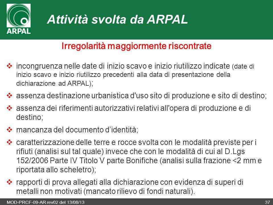 MOD-PRCF-09-AR rev02 del 13/08/1337 Attività svolta da ARPAL Irregolarità maggiormente riscontrate  incongruenza nelle date di inizio scavo e inizio