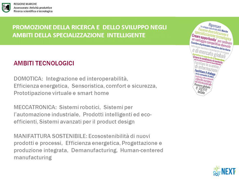 REGIONE MARCHE Assessorato Attività produttive Ricerca scientifica e tecnologica PROGETTI REALIZZATI IN FORMA SINGOLA > 200.000,00 euro <= 700.000,00 euro; 45% micro e piccole imprese; 35% medie imprese.