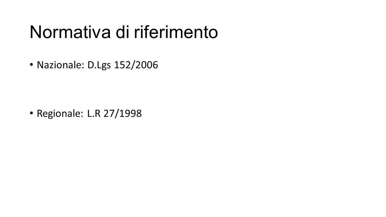 Normativa di riferimento Nazionale: D.Lgs 152/2006 Regionale: L.R 27/1998