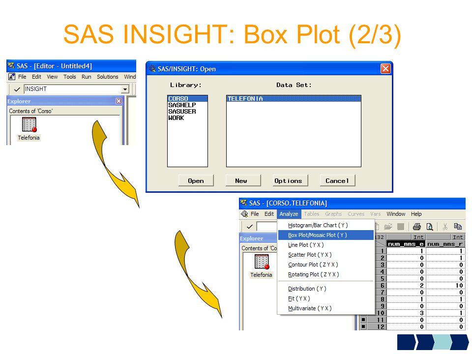 SAS INSIGHT: Box Plot (2/3)