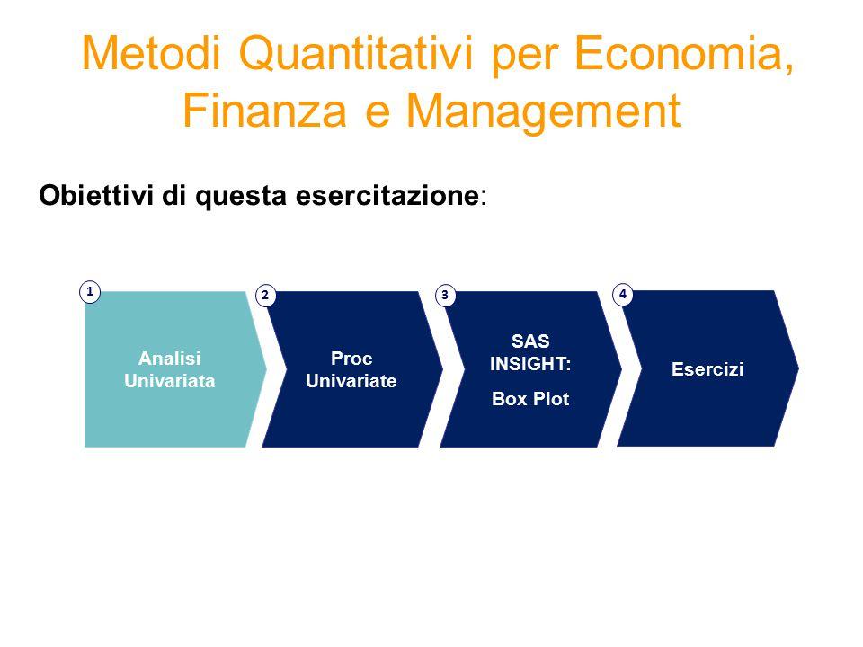 Metodi Quantitativi per Economia, Finanza e Management Obiettivi di questa esercitazione: SAS INSIGHT: Box Plot 3 Analisi Univariata 1 Proc Univariate