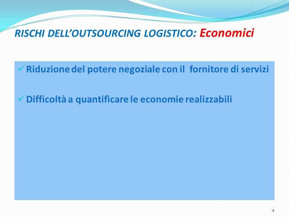 RISCHI DELL'OUTSOURCING LOGISTICO : Economici Riduzione del potere negoziale con il fornitore di servizi Difficoltà a quantificare le economie realizzabili 4
