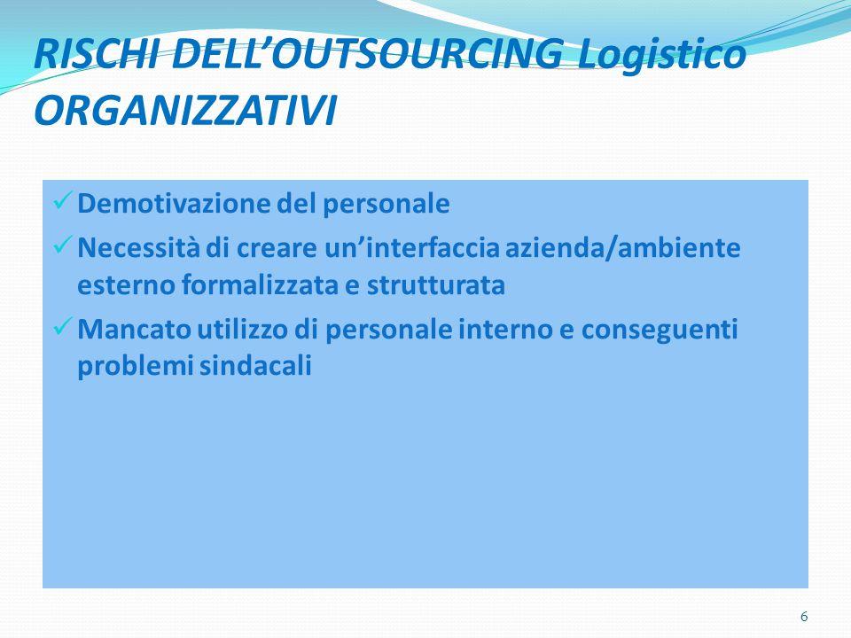 Una ricerca della SDA Bocconi/Accenture 3 I dati raccolti confermano che la tendenza all esternaliz- zazione delle attività logistiche continua, seppure con tassi di crescita inferiori, con particolare riferimento alla gestione dei magazzini.