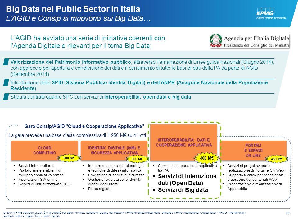 11 © 2014 KPMG Advisory S.p.A. è una società per azioni di diritto italiano e fa parte del network KPMG di entità indipendenti affiliate a KPMG Intern