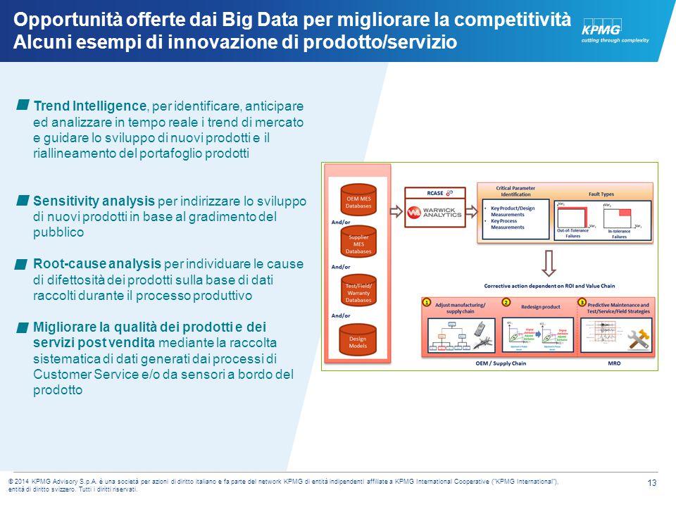 13 © 2014 KPMG Advisory S.p.A. è una società per azioni di diritto italiano e fa parte del network KPMG di entità indipendenti affiliate a KPMG Intern