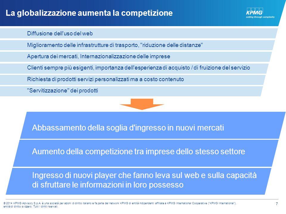 7 © 2014 KPMG Advisory S.p.A. è una società per azioni di diritto italiano e fa parte del network KPMG di entità indipendenti affiliate a KPMG Interna