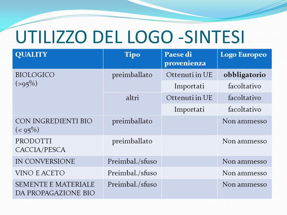 UTILIZZO DEL LOGO -SINTESI QUALITYTipoPaese di provenienza Logo Europeo BIOLOGICO (>95%) preimballatoOttenuti in UEobbligatorio Importatifacoltativo a