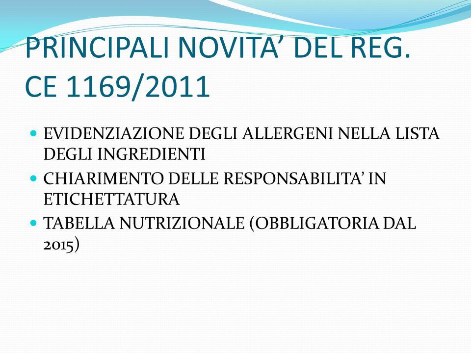 PRINCIPALI NOVITA' DEL REG. CE 1169/2011 EVIDENZIAZIONE DEGLI ALLERGENI NELLA LISTA DEGLI INGREDIENTI CHIARIMENTO DELLE RESPONSABILITA' IN ETICHETTATU