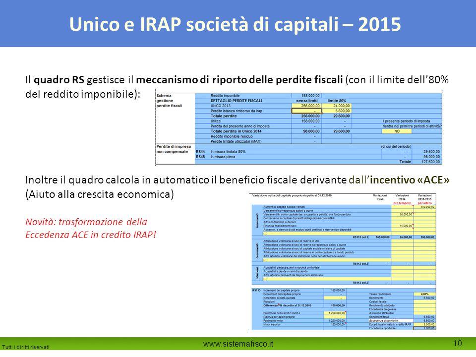 Tutti i diritti riservati www.sistemafisco.it 10 Unico e IRAP società di capitali – 2015 Il quadro RS gestisce il meccanismo di riporto delle perdite