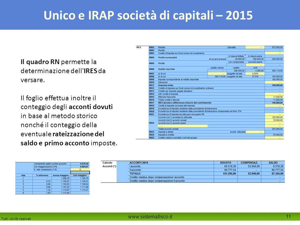 Tutti i diritti riservati www.sistemafisco.it 11 Unico e IRAP società di capitali – 2015 Il quadro RN permette la determinazione dell IRES da versare.