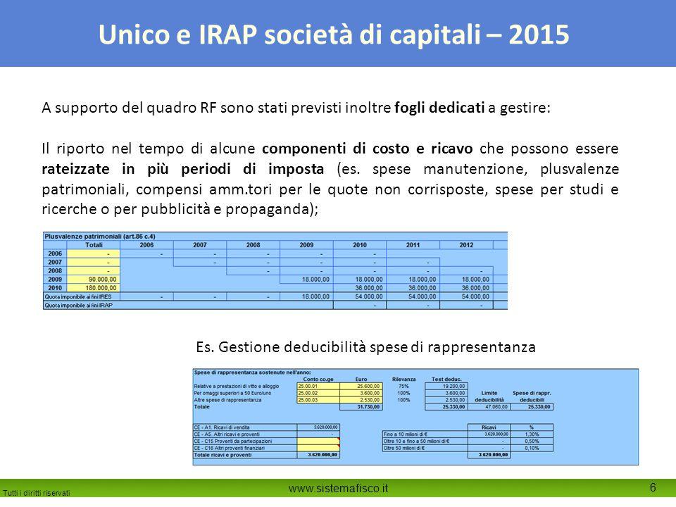 Tutti i diritti riservati www.sistemafisco.it 6 Unico e IRAP società di capitali – 2015 A supporto del quadro RF sono stati previsti inoltre fogli ded