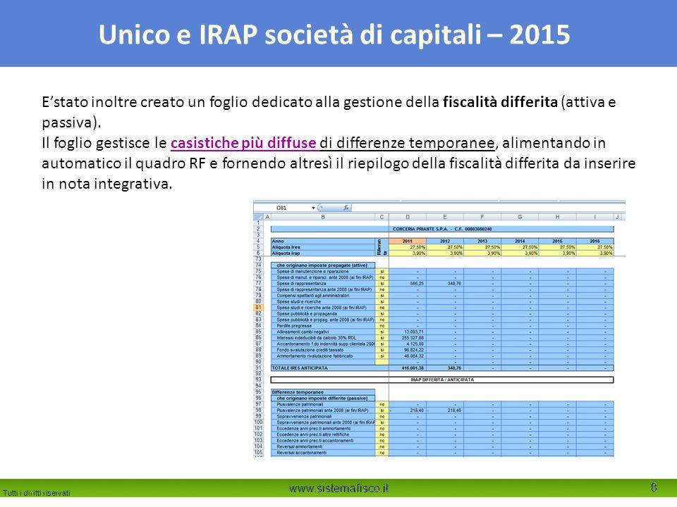 Tutti i diritti riservati www.sistemafisco.it 8 Unico e IRAP società di capitali – 2015 E'stato inoltre creato un foglio dedicato alla gestione della fiscalità differita (attiva e passiva).