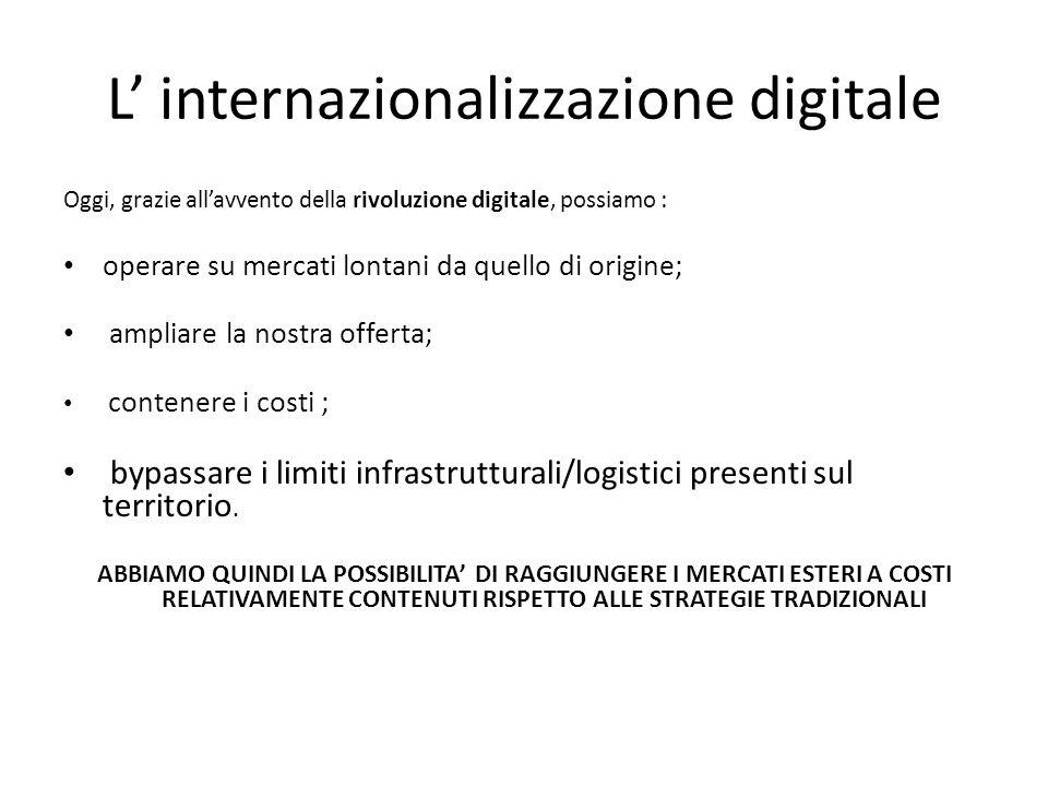 L' internazionalizzazione digitale Oggi, grazie all'avvento della rivoluzione digitale, possiamo : operare su mercati lontani da quello di origine; ampliare la nostra offerta; contenere i costi ; bypassare i limiti infrastrutturali/logistici presenti sul territorio.
