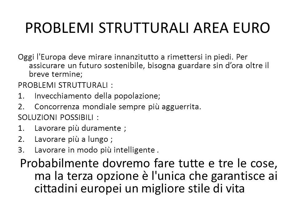 PROBLEMI STRUTTURALI AREA EURO Oggi l Europa deve mirare innanzitutto a rimettersi in piedi.