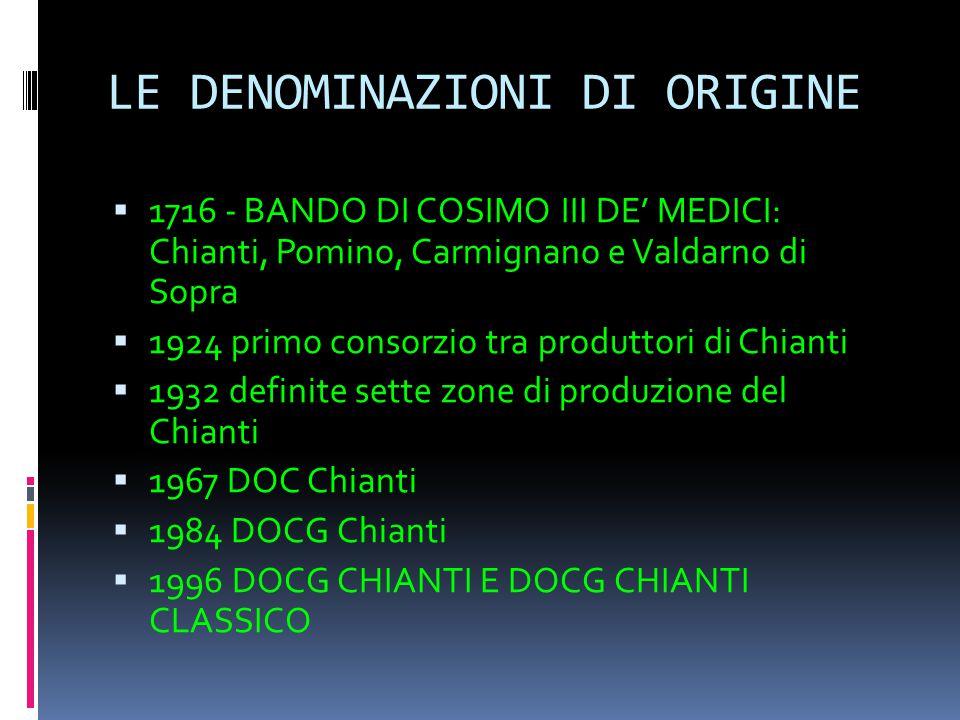 LE DENOMINAZIONI DI ORIGINE  1716 - BANDO DI COSIMO III DE' MEDICI: Chianti, Pomino, Carmignano e Valdarno di Sopra  1924 primo consorzio tra produt