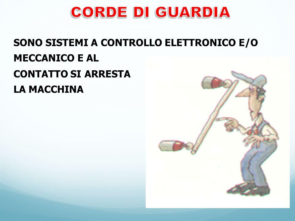 SONO SISTEMI A CONTROLLO ELETTRONICO E/O MECCANICO E AL CONTATTO SI ARRESTA LA MACCHINA