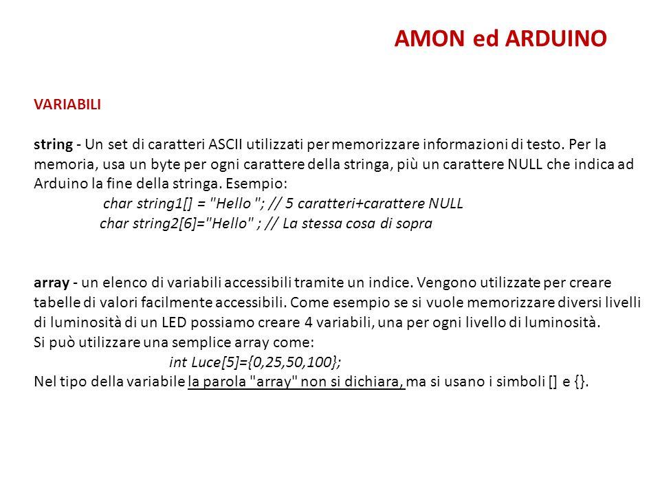 #include Servo myservo; // create servo object int pos = 0; void setup() { myservo.attach(9); } Un Servo AMON ed ARDUINO void loop() { for(pos = 0; pos < 180; pos += 1) { myservo.write(pos); delay(15); } for(pos = 180; pos>=1; pos-=1) { myservo.write(pos); delay(15); } PROGRAMMA : Un_Servo_da_solo