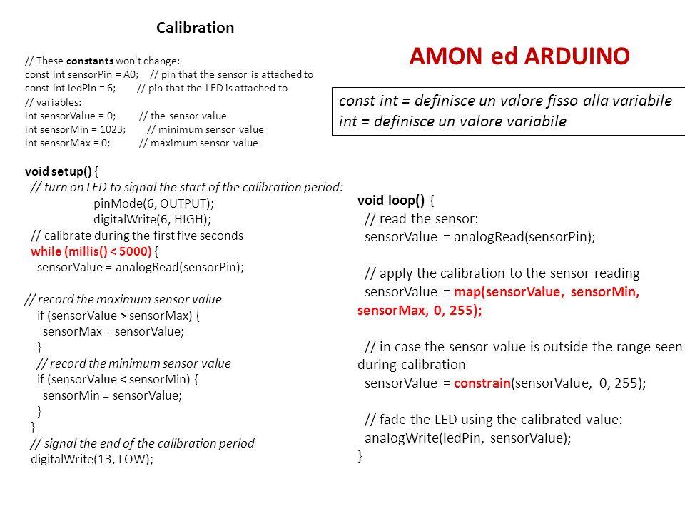 Lettore LCD AMON ed ARDUINO http://arduino.cc/en/Tutorial/LiquidCrystal RESISTENZA da 220 ohm PROGRAMMA : HelloWorld