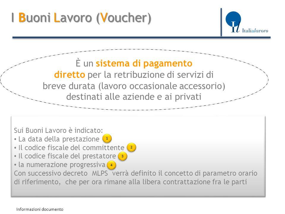 VOUCHER POSTALE €.20 VOUCHER CARTACEO INPS €.