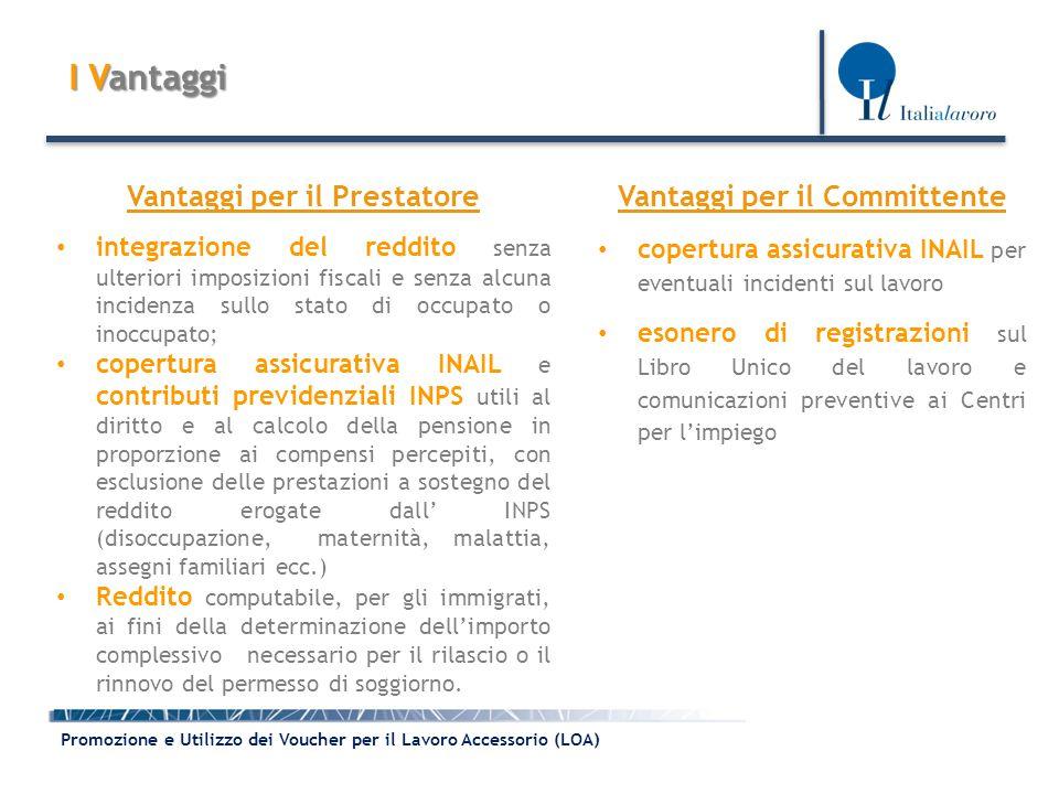 5 I Vantaggi Vantaggi per il PrestatoreVantaggi per il Committente integrazione del reddito senza ulteriori imposizioni fiscali e senza alcuna inciden