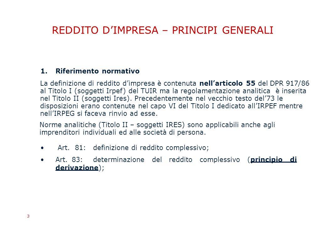 REDDITO D'IMPRESA – PRINCIPI GENERALI 1.