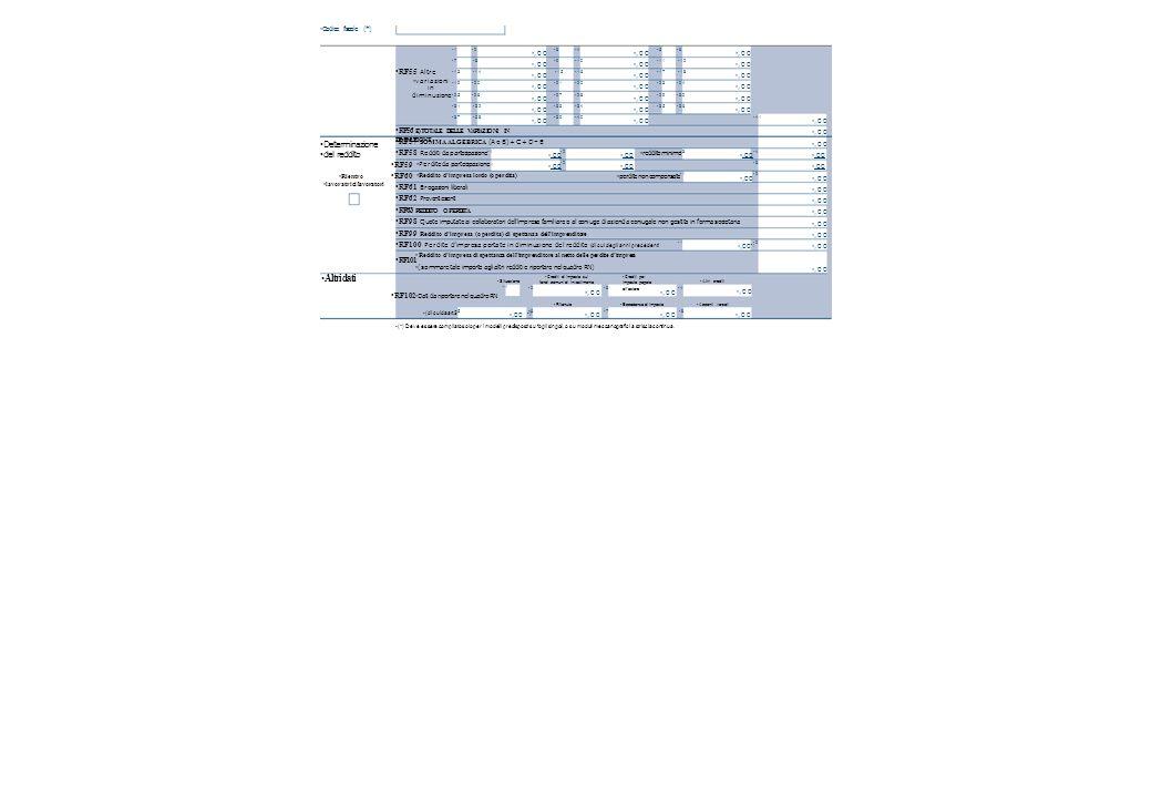 Codice fiscale (*) 142,00 65 3 712111098,00 RF55 Altre variazioni in diminuzione 141318171615,00 192422212023,00 253029282726,00 313635343332,00 374138,00 4039,00 RF56 E) TOTALE DELLE VARIAZIONI IN DIMINUZIONE,00 Determinazione RF57 SOMMA ALGEBRICA (A o B) + C + D – E,00 del reddito 421 RF58 Redditi da partecipazione 3 reddito minimo,00 RF59 2 Perdite da partecipazione 1 3,00 Rientro 21 RF60 Reddito d'impresa lordo (o perdita) perdite non compensate lavoratrici/lavoratori,00 RF61 Erogazioni liberali,00 RF62 Proventi esenti,00 RF63 REDDITO O PERDITA,00 RF98 Quote imputate ai collaboratori dell'impresa familiare o al coniuge di azienda coniugale non gestita in forma societaria,00 RF99 Reddito d'impresa (o perdita) di spettanza dell'imprenditore,00 RF100 Perdite d'impresa portate in diminuzione del reddito (di cui degli anni precedenti 21,00 ) Reddito d'impresa di spettanza dell'imprenditore al netto delle perdite d'impresa RF101 (sommare tale importo agli altri redditi e riportare nel quadro RN),00 Altri dati Situazione Altri crediti Crediti per imposte pagate all'estero Crediti di imposta sui fondi comuni di investimento 1 4 2,00 3 RF102 Dati da riportare nel quadro RN RitenuteAcconti versatiEccedenze di imposta (di cui da art.5 8765,00 ) (*) Deve essere compilato solo per i modelli predisposti su fogli singoli, o su moduli meccanografici a striscia continua.