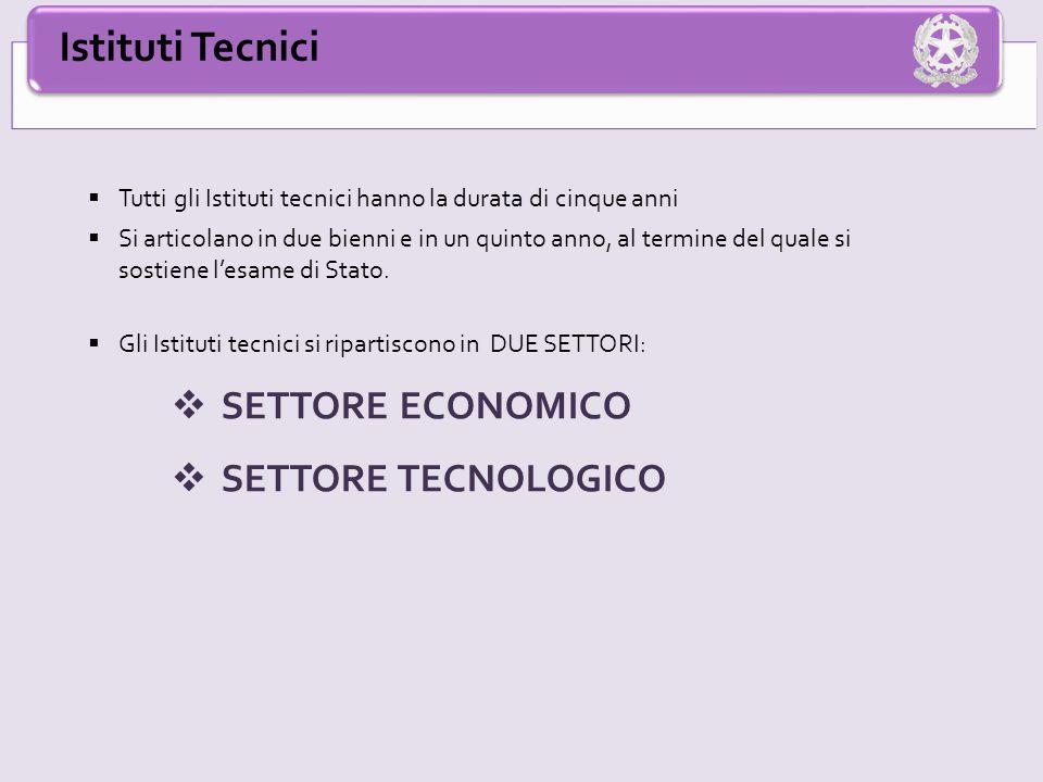 Istituti Tecnici - Settore TECNOLOGICO Indirizzo TRASPORTI E LOGISTICA Art.