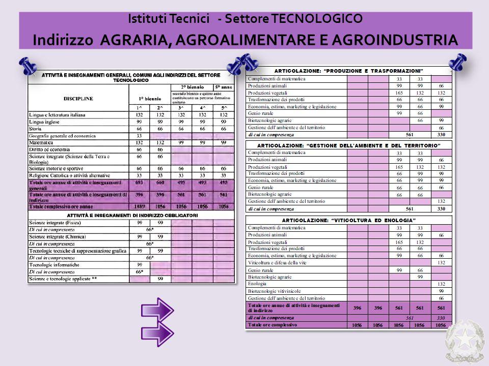 Istituti Tecnici - Settore TECNOLOGICO Indirizzo AGRARIA, AGROALIMENTARE E AGROINDUSTRIA