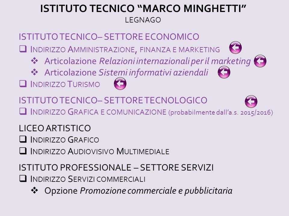 """ISTITUTO TECNICO """"MARCO MINGHETTI"""" LEGNAGO ISTITUTO TECNICO– SETTORE ECONOMICO  I NDIRIZZO A MMINISTRAZIONE, FINANZA E MARKETING  Articolazione Rela"""
