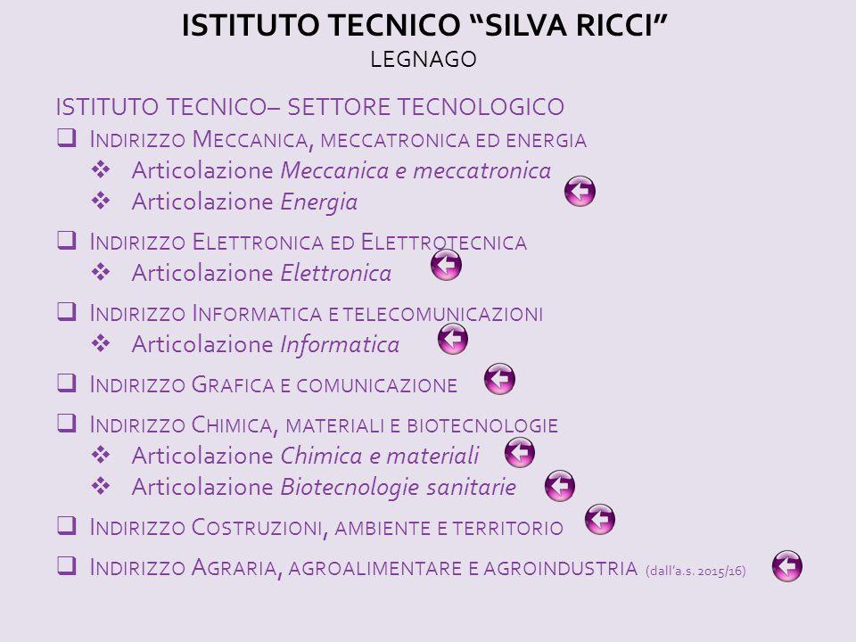 """ISTITUTO TECNICO """"SILVA RICCI"""" LEGNAGO ISTITUTO TECNICO– SETTORE TECNOLOGICO  I NDIRIZZO M ECCANICA, MECCATRONICA ED ENERGIA  Articolazione Meccanic"""