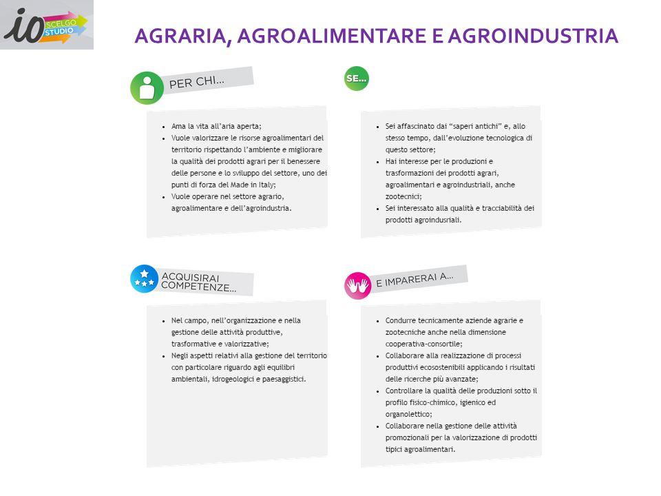 AGRARIA, AGROALIMENTARE E AGROINDUSTRIA