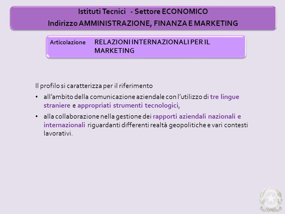Istituti Tecnici - Settore ECONOMICO Indirizzo AMMINISTRAZIONE, FINANZA E MARKETING Articolazione RELAZIONI INTERNAZIONALI PER IL MARKETING