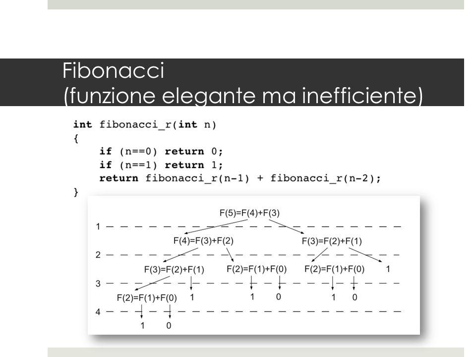 Fibonacci (funzione elegante ma inefficiente)