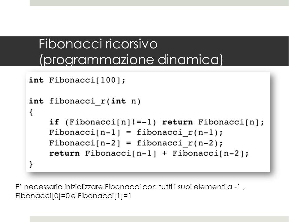 Fibonacci ricorsivo (programmazione dinamica) E' necessario inizializzare Fibonacci con tutti i suoi elementi a -1, Fibonacci[0]=0 e Fibonacci[1]=1