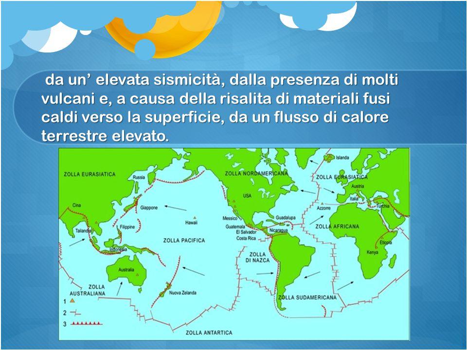 AREE GEOGRAFICHE Dal punto di vista geologico e vulcanico, l' Italia rappresenta una zona straordinaria, essendovi sotto di essa la parte più sottile di crosta terrestre, dove si inabissa la piattaforma ionica, spinta dalla grande placca africana.
