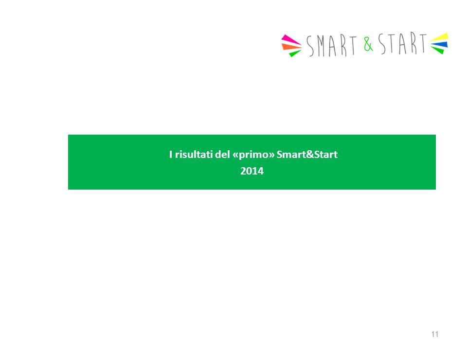 I risultati del «primo» Smart&Start 2014 11