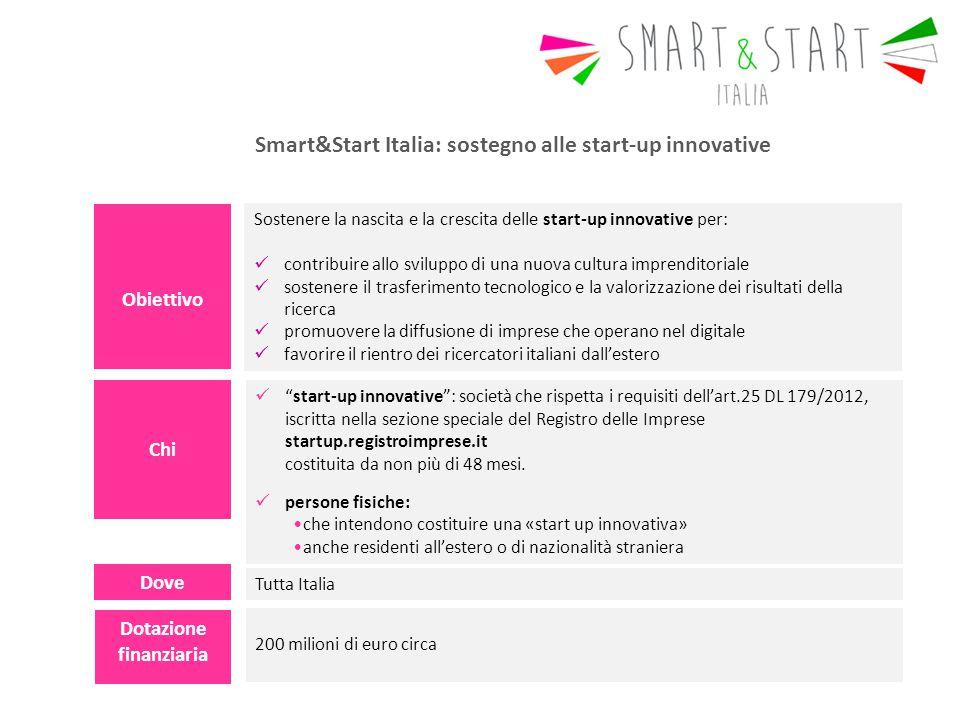 Smart&Start Italia: sostegno alle start-up innovative Obiettivo Sostenere la nascita e la crescita delle start-up innovative per: contribuire allo sviluppo di una nuova cultura imprenditoriale sostenere il trasferimento tecnologico e la valorizzazione dei risultati della ricerca promuovere la diffusione di imprese che operano nel digitale favorire il rientro dei ricercatori italiani dall'estero Chi start-up innovative : società che rispetta i requisiti dell'art.25 DL 179/2012, iscritta nella sezione speciale del Registro delle Imprese startup.registroimprese.it costituita da non più di 48 mesi.