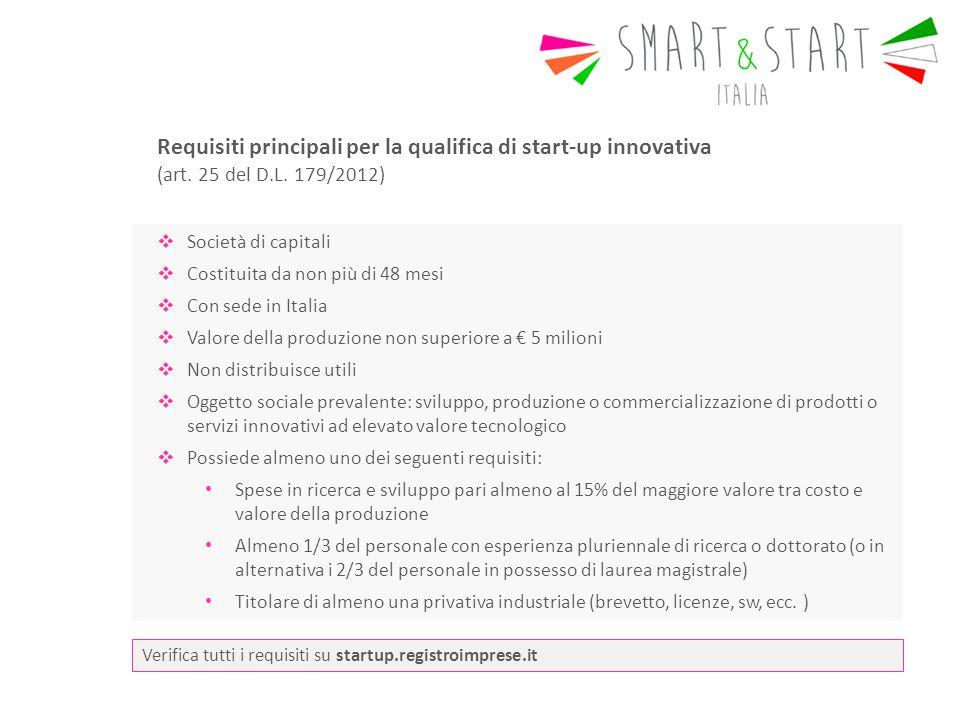 Le iniziative finanziate* Le nuove startup finanziate sono 442 che attivano investimenti nei seguenti ambiti:  economia digitale 53,7 mln€,  valorizzazione della ricerca 21 mln€,  innovazione di prodotto/servizio 11,5 mln€ L'investimento medio per beneficiario è stato di circa 195 mila euro.
