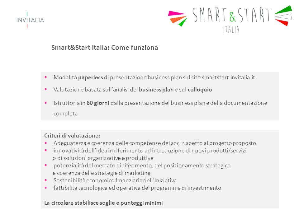 www.smartstart.invitalia.it