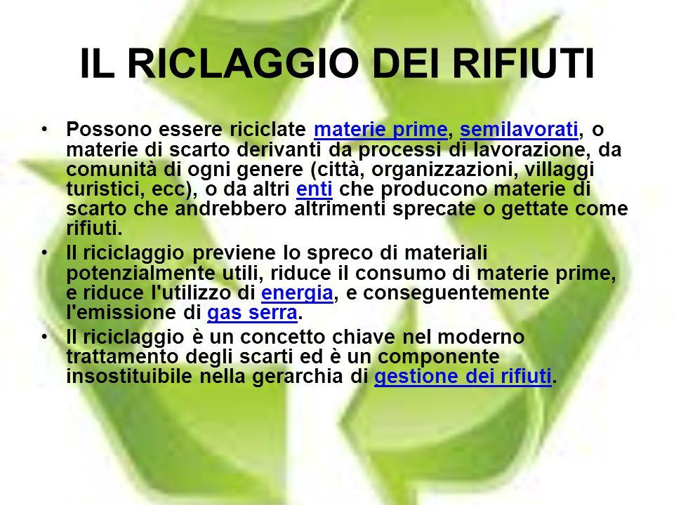 IL RICLAGGIO Il riciclaggio è più complesso dello smaltimento in discarica o negli inceneritori cui non si sostituisce ma che ne limita comunque l utilizzo.