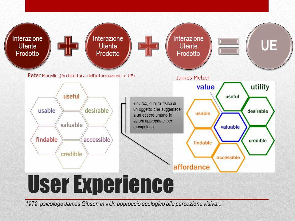 User Experience Interazione Utente Prodotto UE Peter Morville (Architettura dell'informazione e UE) James Melzer «invito», qualità fisica di un oggett
