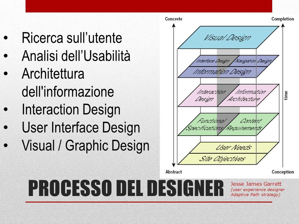 PROCESSO DEL DESIGNER Jesse James Garrett (user experience designer Adaptive Path strategy) Ricerca sull'utente Analisi dell'Usabilità Architettura de