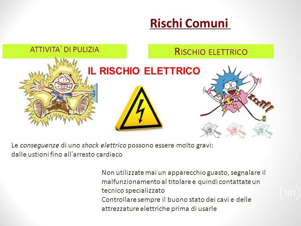 ATTIVITA' DI PULIZIA IL RISCHIO ELETTRICO Le conseguenze di uno shock elettrico possono essere molto gravi: dalle ustioni fino all'arresto cardiaco No