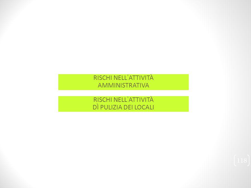 118 RISCHI NELL'ATTIVITÀ AMMINISTRATIVA RISCHI NELL'ATTIVITÀ DÌ PULIZIA DEI LOCALI