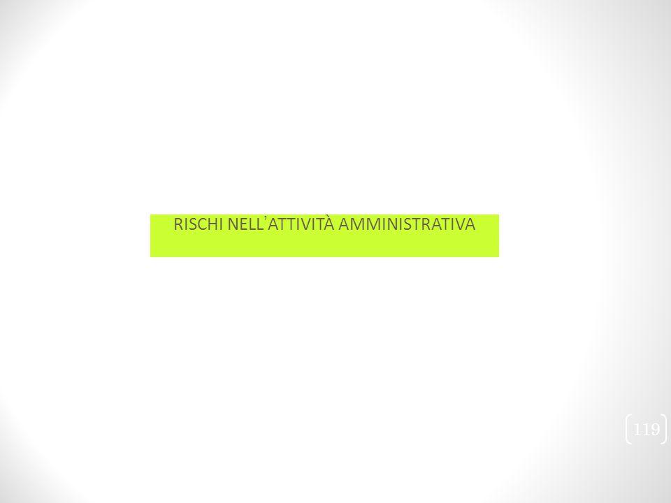 119 RISCHI NELL'ATTIVITÀ AMMINISTRATIVA
